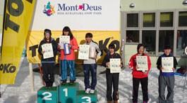 TOKOCuP第5回岐阜県チルドレン選手権大会